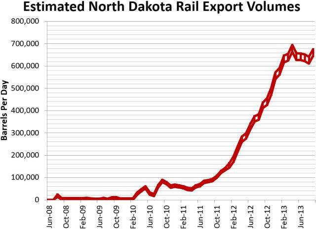Rail Estimate 11-15-2013